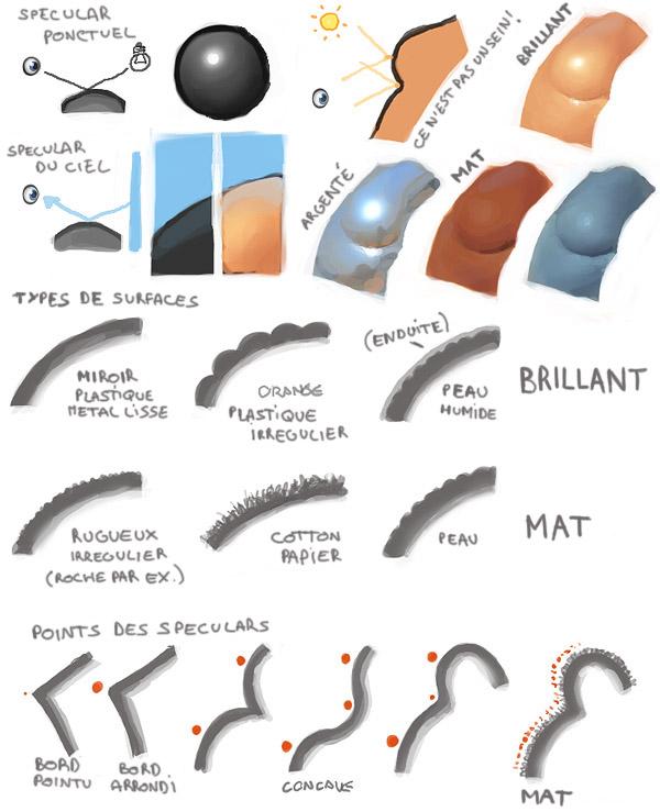 Guide du Digital Painting #5