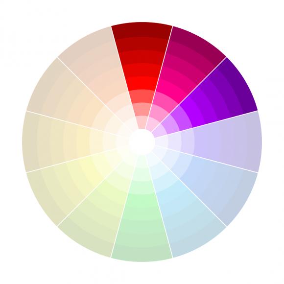 Guide du Digital Painting #7 : La Couleur : Analogue
