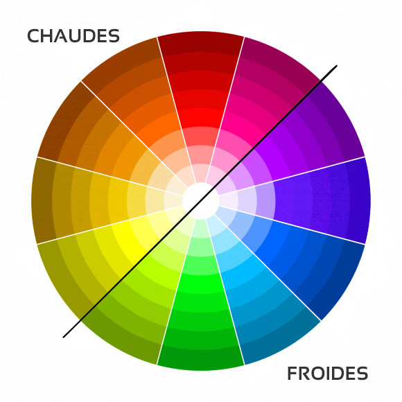 Guide du digital painting 7 la couleur design spartan art digital digital painting for Couleur chaudes et froides