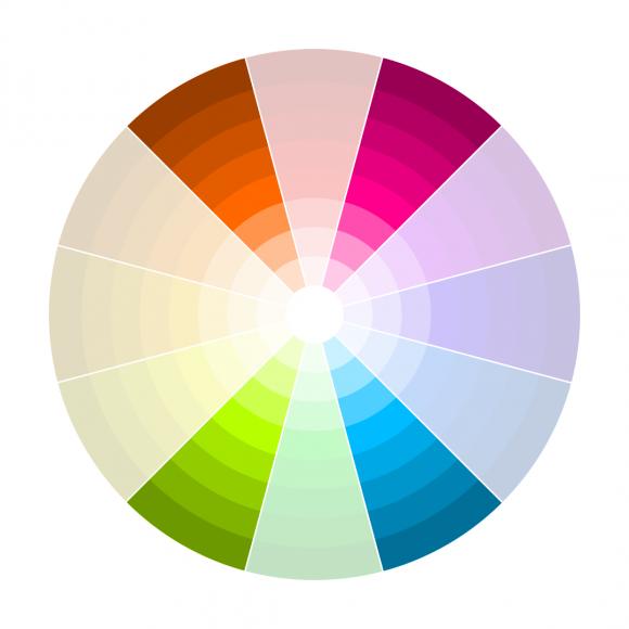 Guide du Digital Painting #7 : La Couleur : Double - Complémentarité
