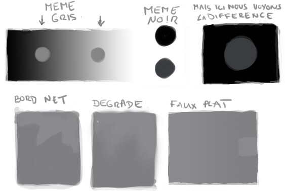 Guide du Digital Painting #7