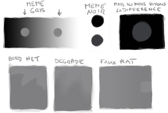 Guide du Digital Painting #7