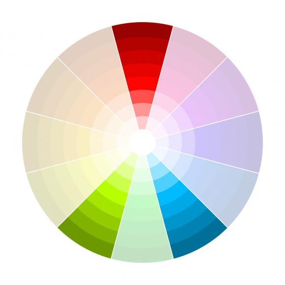 Guide du Digital Painting #7 : La Couleur : Complémentarité splitée