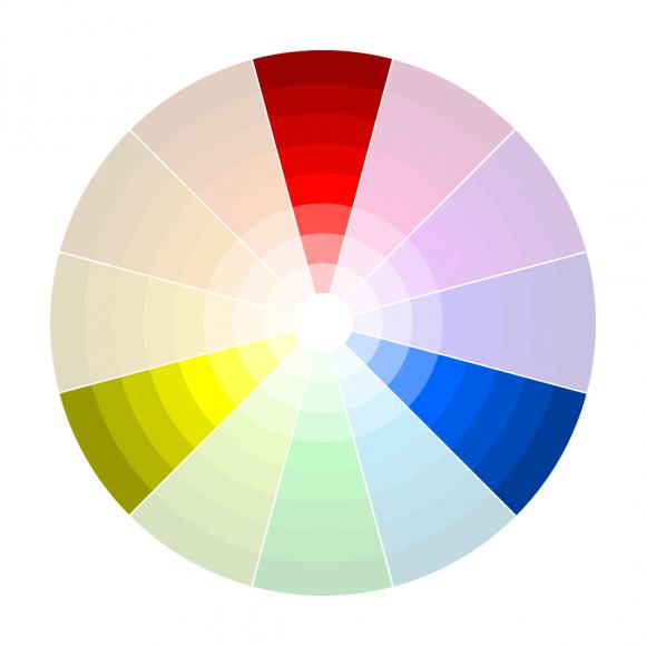 Guide du Digital Painting #7 : La Couleur : Triadique
