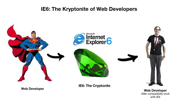 Le meilleur du web - illustrations