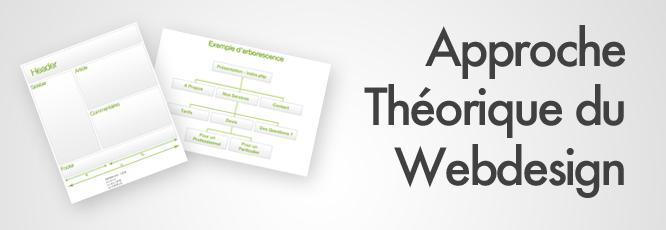 Approche Théorique du Webdesign
