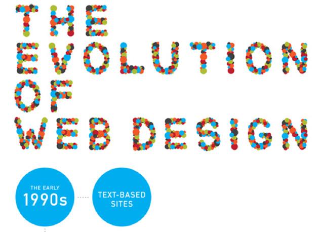 Le meilleur du web : liens ressources et tutoriels