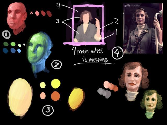 22 Tutoriels sur le digital painting