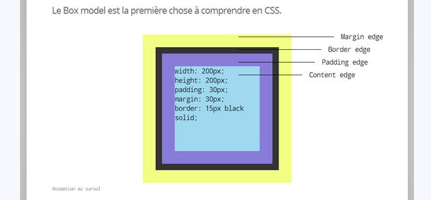 Cours très bien présenté pour comprendre et améliorer du CSS