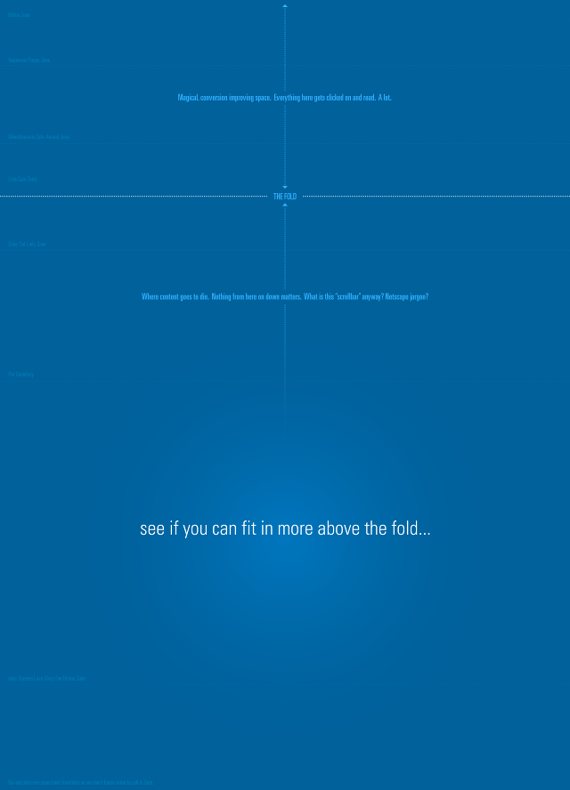 Les pires remarques de clients transformées en posters
