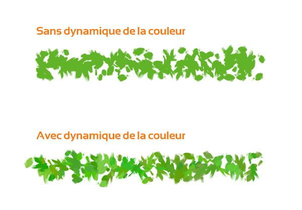 Brush Photoshop - dynamique de la couleur