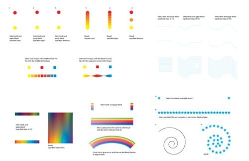 Apprendre Adobe Illustrator : Tutoriels et Ressources pour débutants