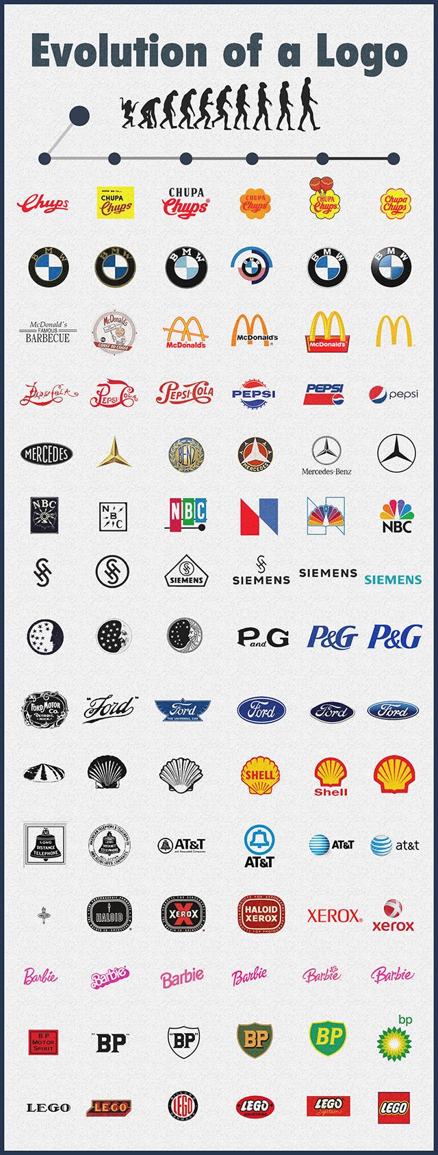 meilleurweb88_ressources_webdesign1
