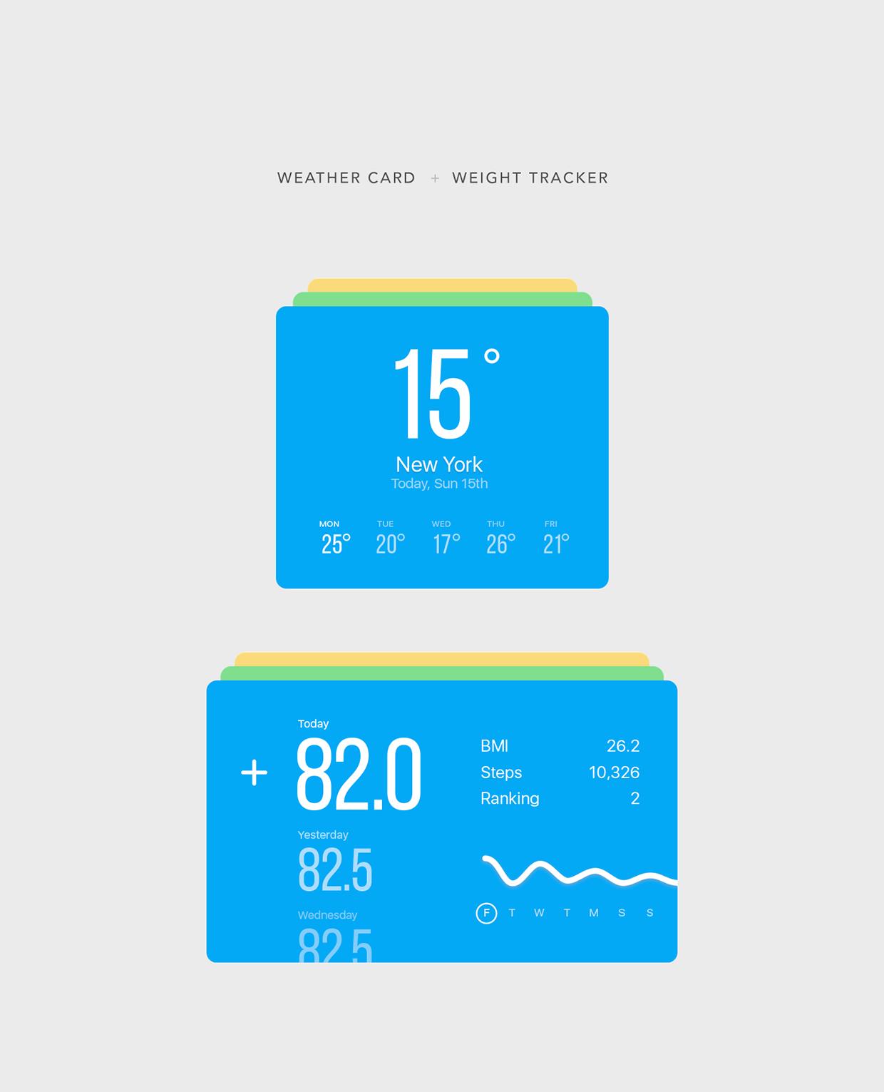 Les expériences d'UI (design d'interface) de Boyan Kostov
