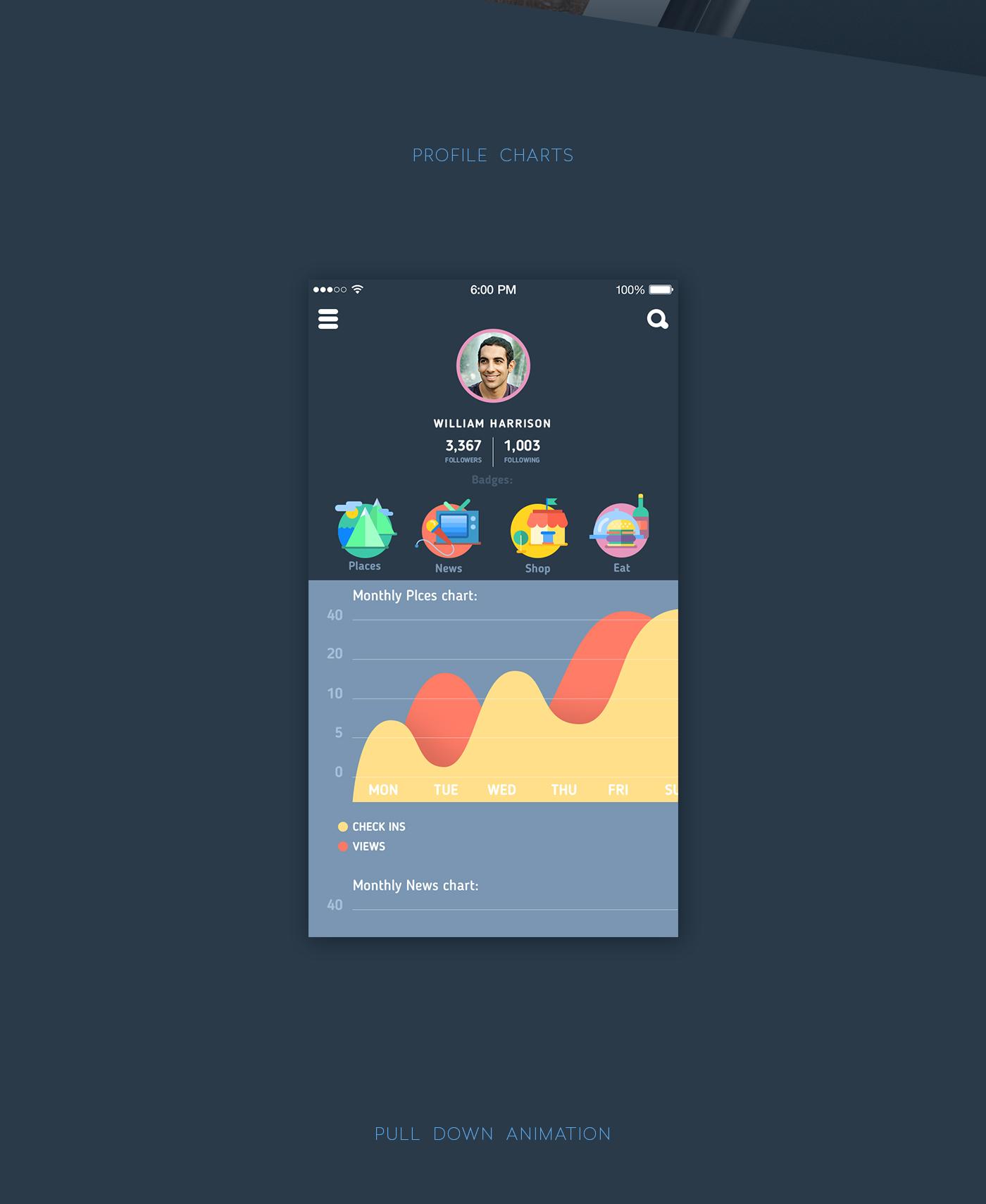 Tubik Studio, talentueux Webdesigner et Designer d'interface #27