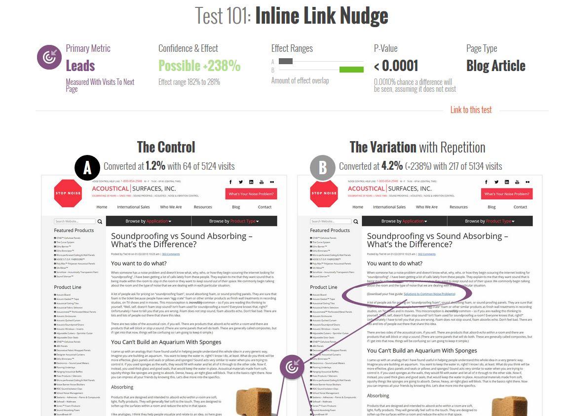GoodUI Evidence : les résultats de plus de 100 Tests A/B