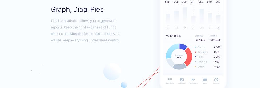 Inspiration UI/UX pour vos designs web et mobiles #10